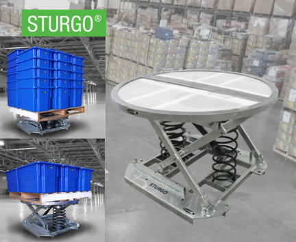 STURGO® Spring Loaded Pallet Positioner