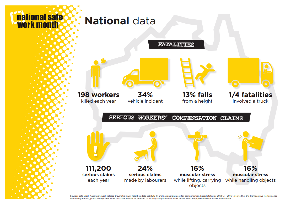 national-safe-work-month-national-fatality-workers-compensation-claims-data-(1).png